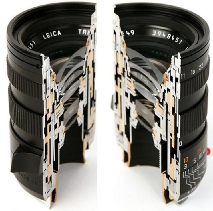 Продольный разрез объектива Leica