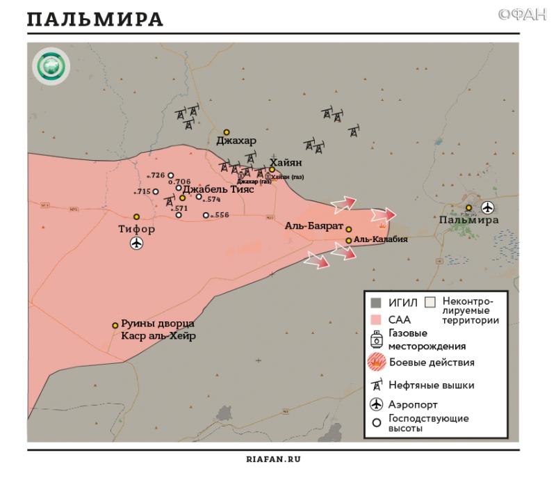 Карта военных действий - Пальмира