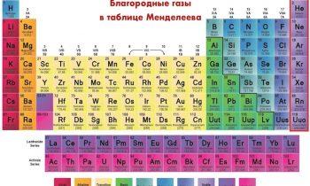 Благородные газы: почему их так называют, физические свойства и их применение на практике