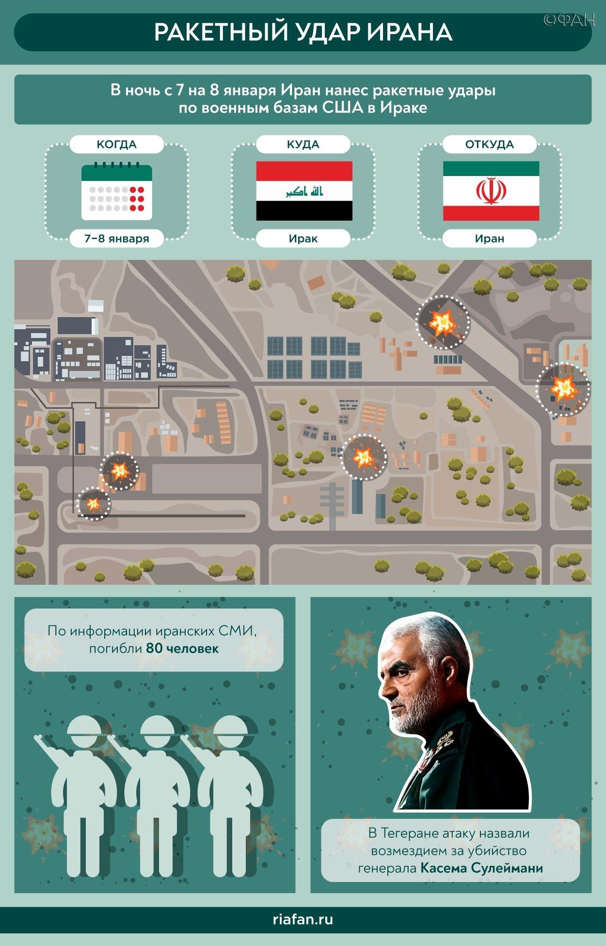 Депутат Морозов рассказал, как США пытаются развязать большую войну на Ближнем Востоке