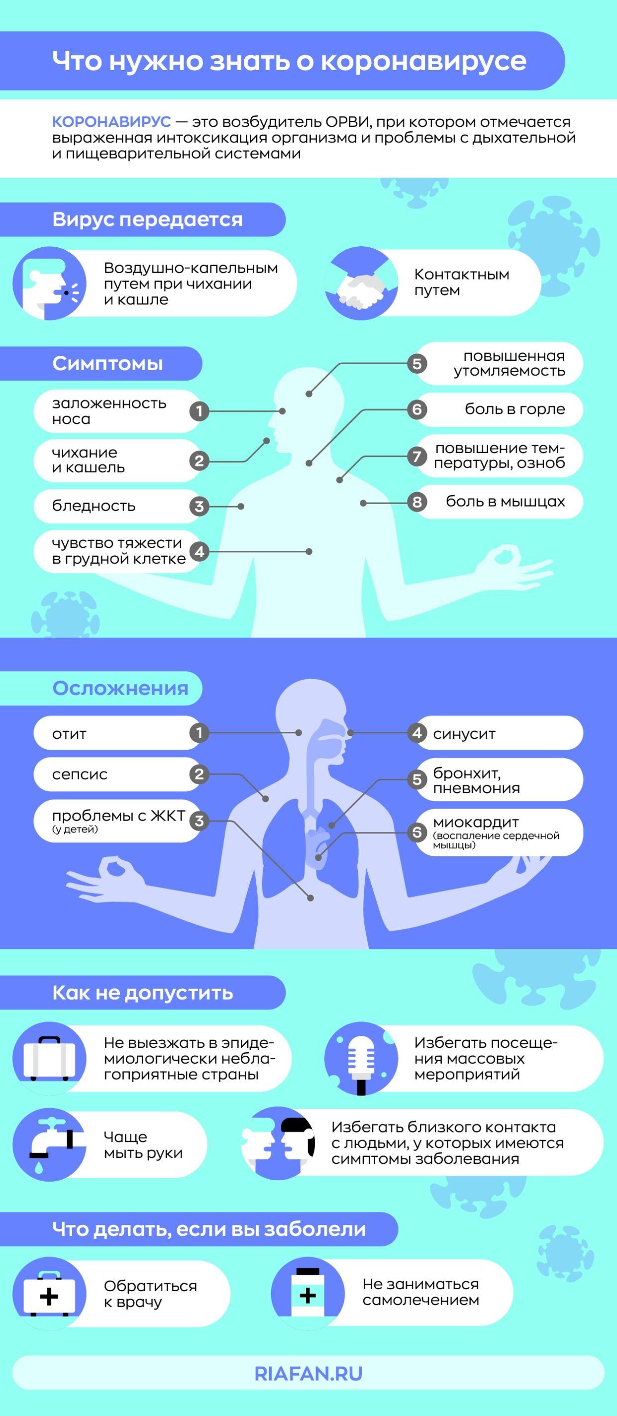 В Москве за сутки скончались 34 пациента с коронавирусом