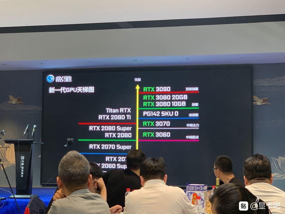 Новую видеокарту Nvidia RTX 3080 из-за проблем начали возвращать в магазины