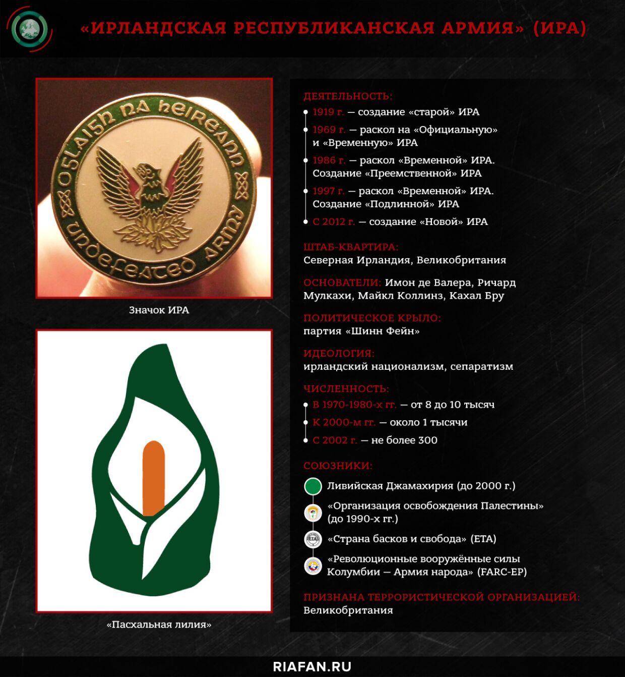 «Ирландская республиканская армия» (ИРА)