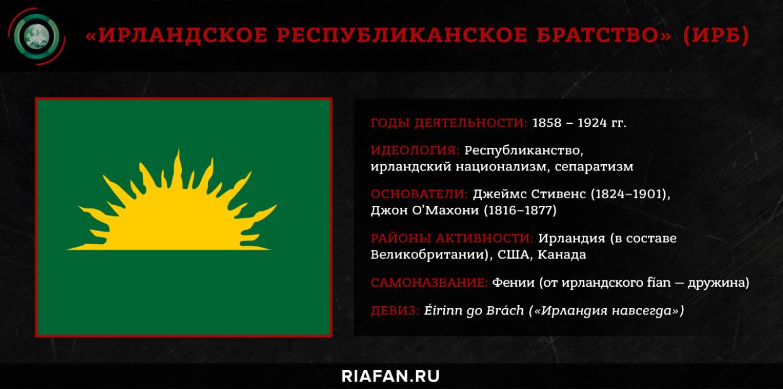 «Ирландское республиканское братство» (ИРБ)
