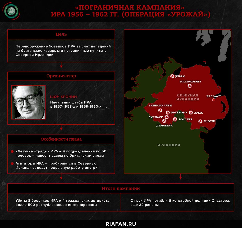 «Пограничная кампания» ИРА 1956 – 1962 гг. (Операция «Урожай»)