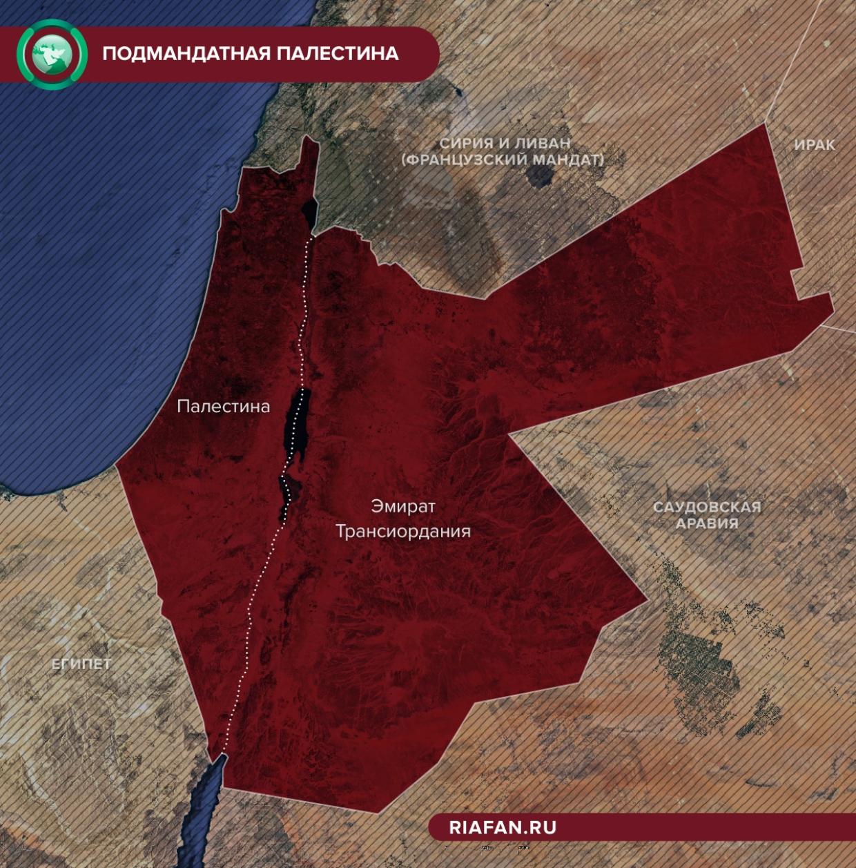 Подмандатная Палестина