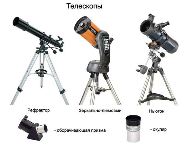 Увлекательный Космос. Как выбрать телескоп?